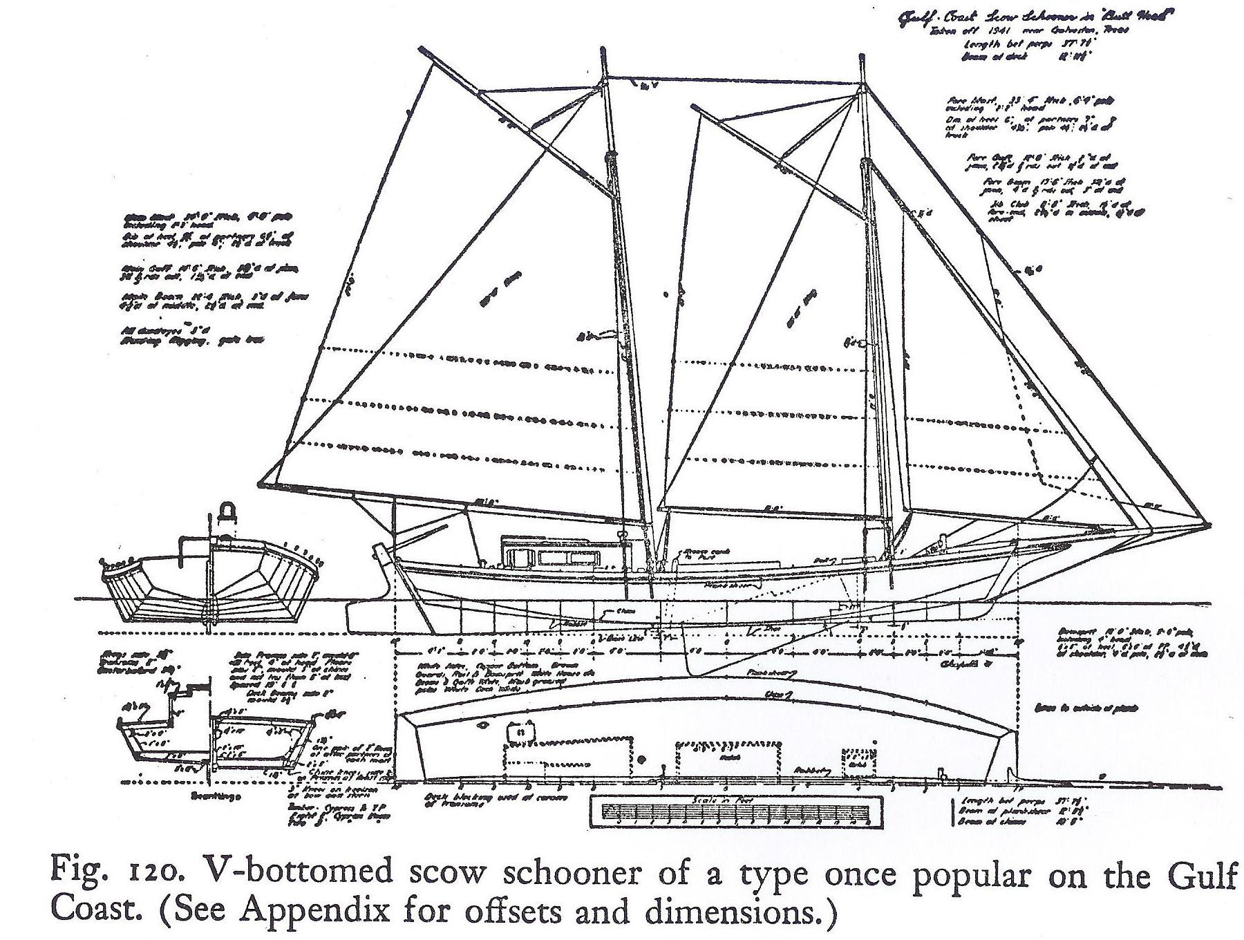 scow schooner plan